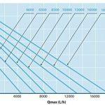 Aqua Forte Arbuste Filtre de la pompe étang/ou 65006,2m³/h, prévalence 3,5m, 65W de la marque Aqua Forte image 1 produit