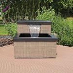 CLGarden MTWS1 miniature avec LED Cascade, Mini bassin pour jardin balcon terrasse de la marque CLGarden image 3 produit