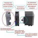 filtre à eau pour pompe de jardin TOP 8 image 3 produit