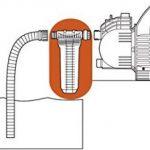 Gardena Filtre anti sable 6000 l/h de GARDENA: filtre efficace pour les pompes de jardin et les stations de pompage, avec élément filtrant (1730-20) de la marque Gardena image 1 produit
