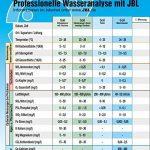 """JBL Test En Bandelettes - Easytest 6 En 1"""" - 50 Bandelettes de la marque JBL image 2 produit"""