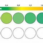 JBL Test GH d'Eau Douce pour Aquariophilie de la marque JBL image 3 produit