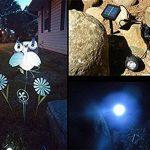 QHB LED Projecteur IP68 Sous-Marin Submersible Lampe Ajustable Applique Murale Auto On/Off Pour De Plein Air Jardin Cour Pelouse Réservoir De Poissons de la marque QHB image 4 produit