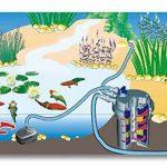 Sunsun CPF-180 Filtre de bassin à pression avec UV 11W jusqu'à 6000l Nettoyage facile de la marque SunSun image 4 produit