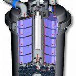 Sunsun CPF-250 Filtre de bassin à pression avec UV 11W jusqu'à 10000l Nettoyage facile de la marque WilTec image 3 produit