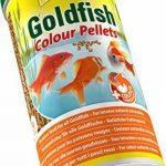Tetra 203402 - Pond Goldfish Colour Pellets - 1 L de la marque Tetra image 2 produit